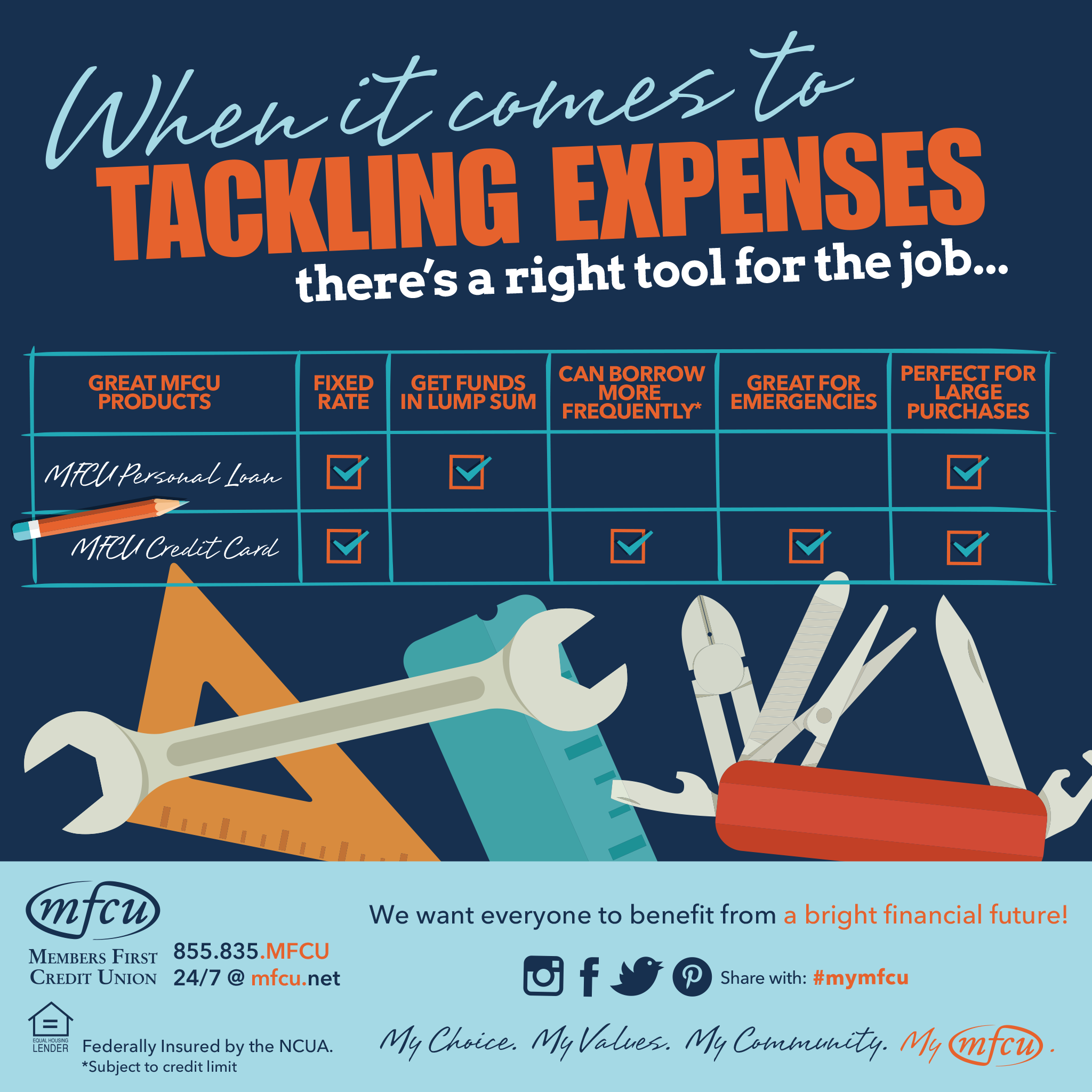 Tackle Expenses