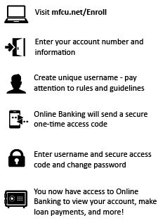 Online Banking Instructions